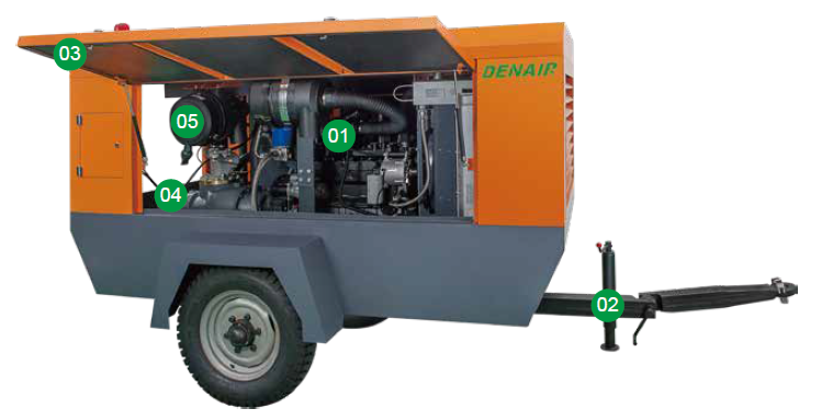Denair Portable Screw Compressor - DACY Series